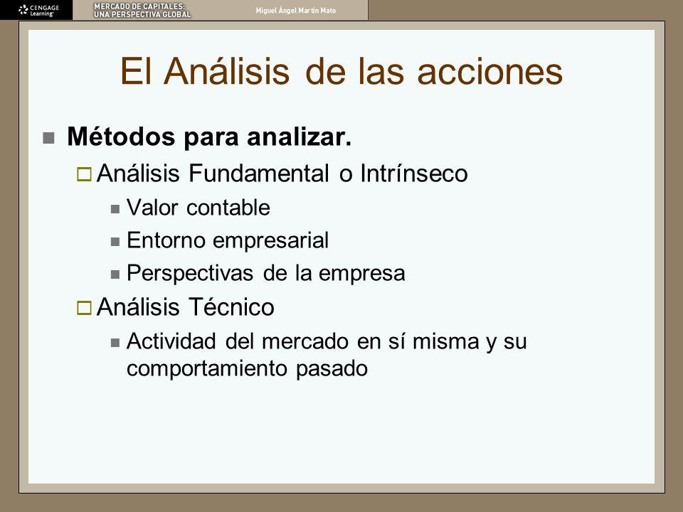 El Análisis de las acciones Métodos para analizar. Análisis Fundamental o Intrínseco Valor contable Entorno empresarial Perspectivas de la empresa Aná
