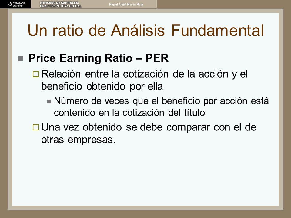 Un ratio de Análisis Fundamental Price Earning Ratio – PER Relación entre la cotización de la acción y el beneficio obtenido por ella Número de veces