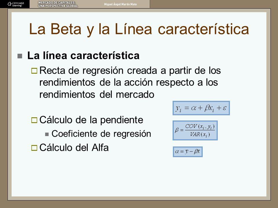 La Beta y la Línea característica La línea característica Recta de regresión creada a partir de los rendimientos de la acción respecto a los rendimien