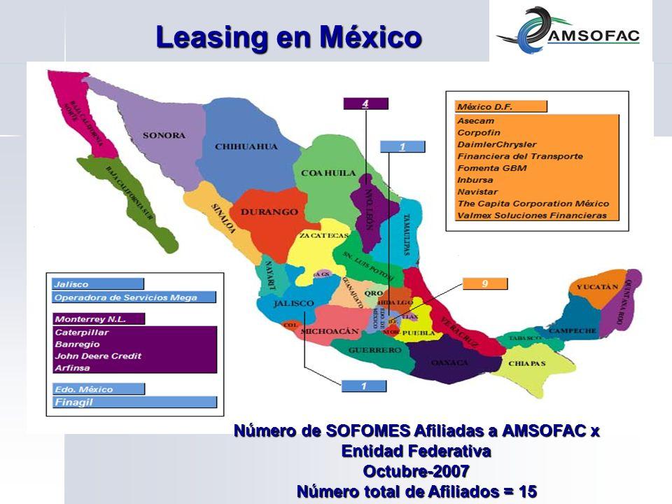 Leasing en México Número de SOFOMES Afiliadas a AMSOFAC x Entidad Federativa Octubre-2007 Número total de Afiliados = 15
