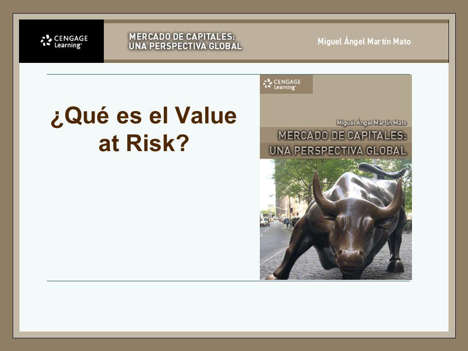 ¿Qué es el Value at Risk?