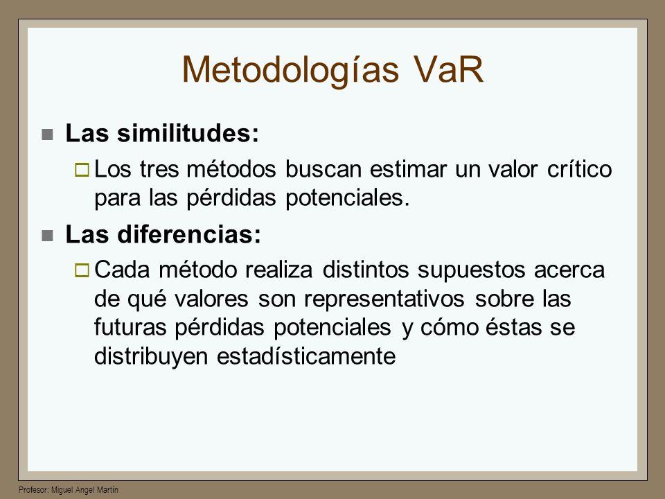Profesor: Miguel Angel Martín Metodologías VaR Las similitudes: Los tres métodos buscan estimar un valor crítico para las pérdidas potenciales. Las di