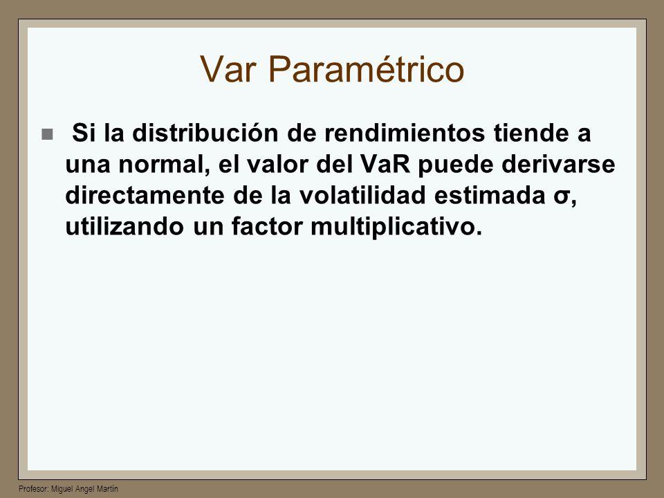 Profesor: Miguel Angel Martín Var Paramétrico Si la distribución de rendimientos tiende a una normal, el valor del VaR puede derivarse directamente de
