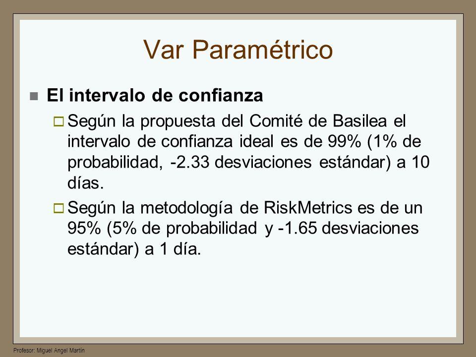 Profesor: Miguel Angel Martín Var Paramétrico El intervalo de confianza Según la propuesta del Comité de Basilea el intervalo de confianza ideal es de
