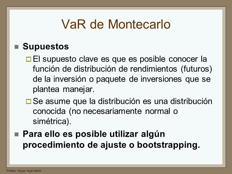 Profesor: Miguel Angel Martín VaR de Montecarlo Supuestos El supuesto clave es que es posible conocer la función de distribución de rendimientos (futu