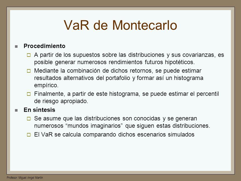 Profesor: Miguel Angel Martín VaR de Montecarlo Procedimiento A partir de los supuestos sobre las distribuciones y sus covarianzas, es posible generar