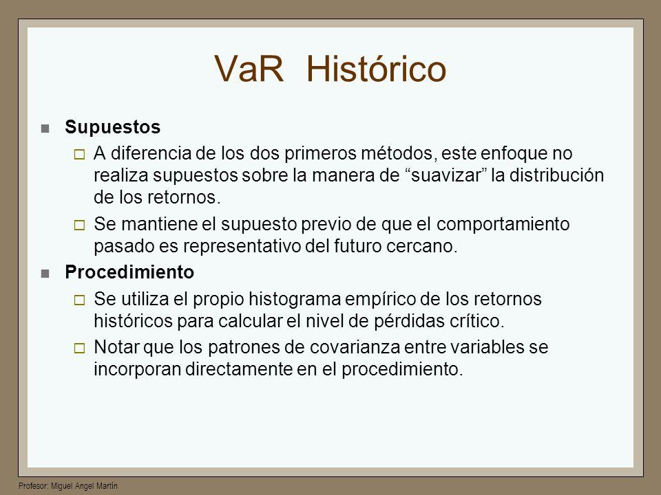 Profesor: Miguel Angel Martín VaR Histórico Supuestos A diferencia de los dos primeros métodos, este enfoque no realiza supuestos sobre la manera de s