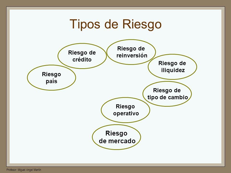 Profesor: Miguel Angel Martín Tipos de Riesgo Riesgo país Riesgo de crédito Riesgo de reinversión Riesgo de iliquidez Riesgo de tipo de cambio Riesgo