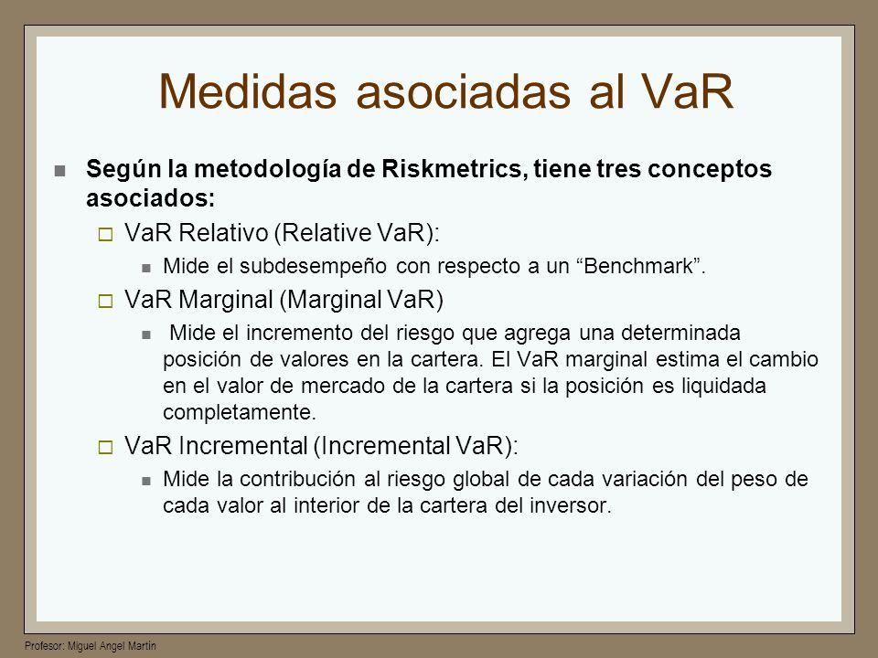 Profesor: Miguel Angel Martín Medidas asociadas al VaR Según la metodología de Riskmetrics, tiene tres conceptos asociados: VaR Relativo (Relative VaR