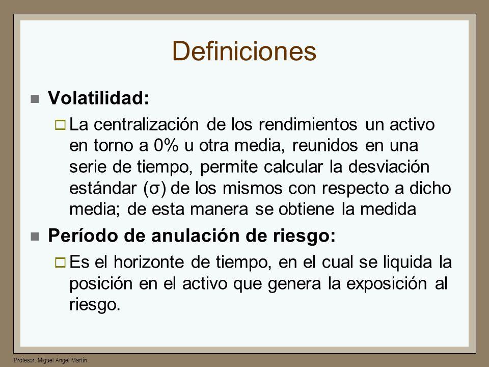 Profesor: Miguel Angel Martín Definiciones Volatilidad: La centralización de los rendimientos un activo en torno a 0% u otra media, reunidos en una se