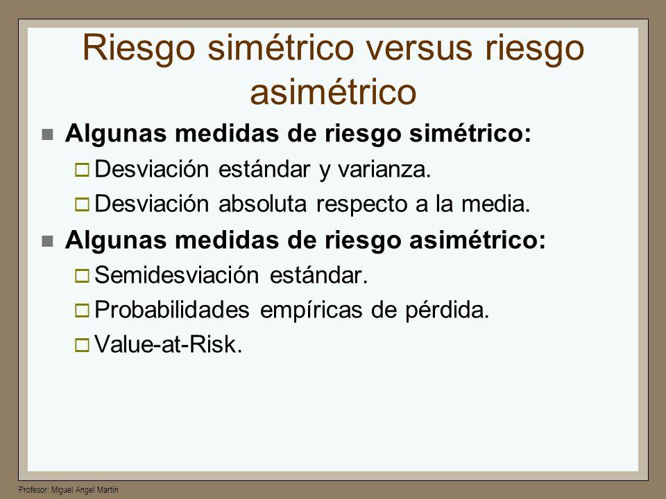 Profesor: Miguel Angel Martín Riesgo simétrico versus riesgo asimétrico Ambas tienen el mismo riesgo simétrico Los indicadores asimétricos identifican la segunda distribución de resultados como más riesgosa que la primera Distribución asimétrica hacia ganancias Resultado esperado Distribución asimétrica hacia pérdidas