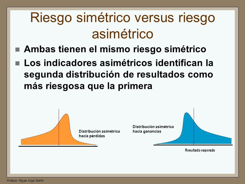 Profesor: Miguel Angel Martín Riesgo simétrico versus riesgo asimétrico Ambas tienen el mismo riesgo simétrico Los indicadores asimétricos identifican