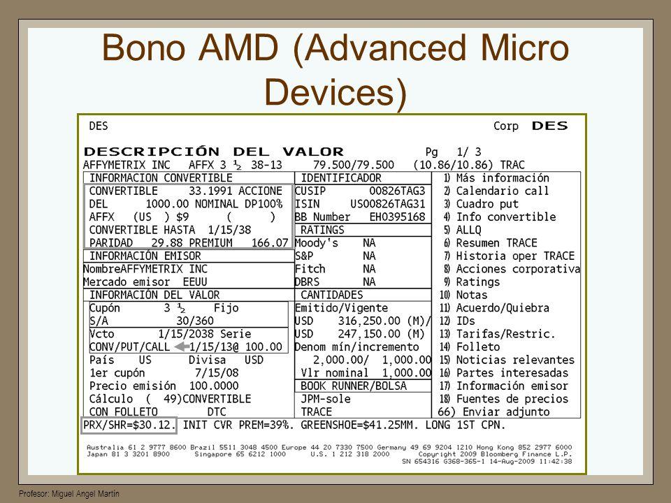 Profesor: Miguel Angel Martín Bono AMD (Advanced Micro Devices)