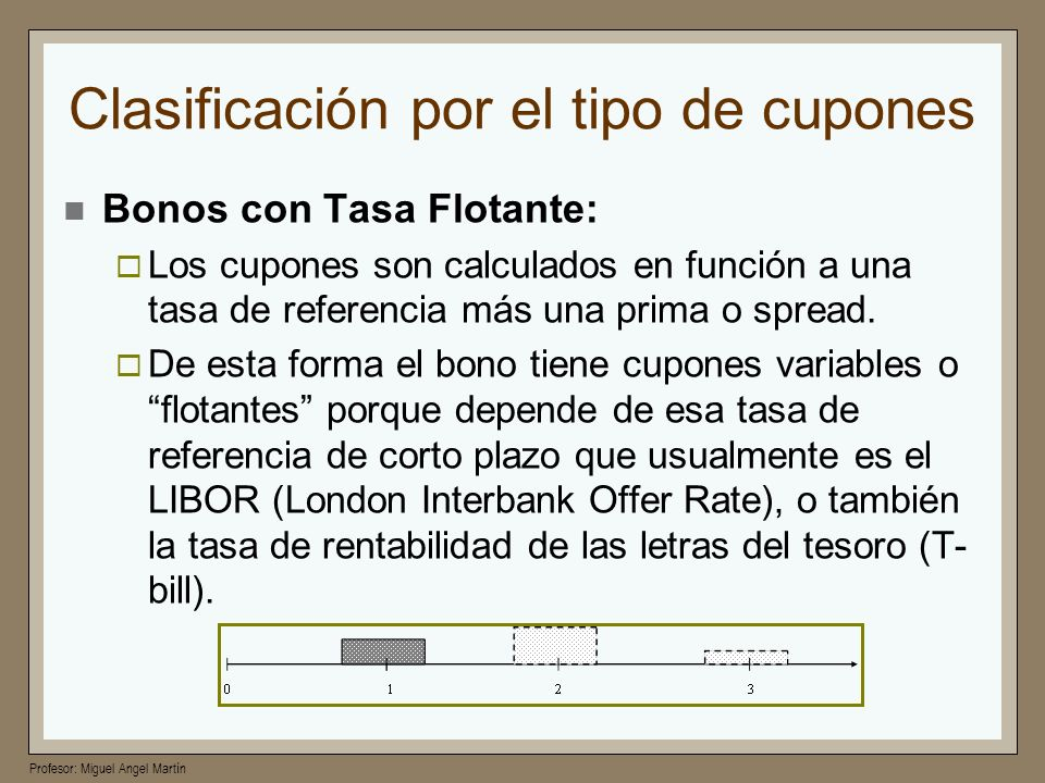 Profesor: Miguel Angel Martín Clasificación por el tipo de cupones Bonos con Tasa Flotante: Los cupones son calculados en función a una tasa de refere