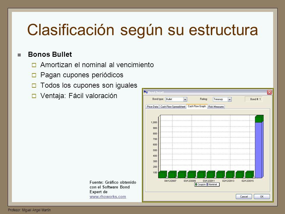 Profesor: Miguel Angel Martín Clasificación según su estructura Bonos Bullet Amortizan el nominal al vencimiento Pagan cupones periódicos Todos los cu