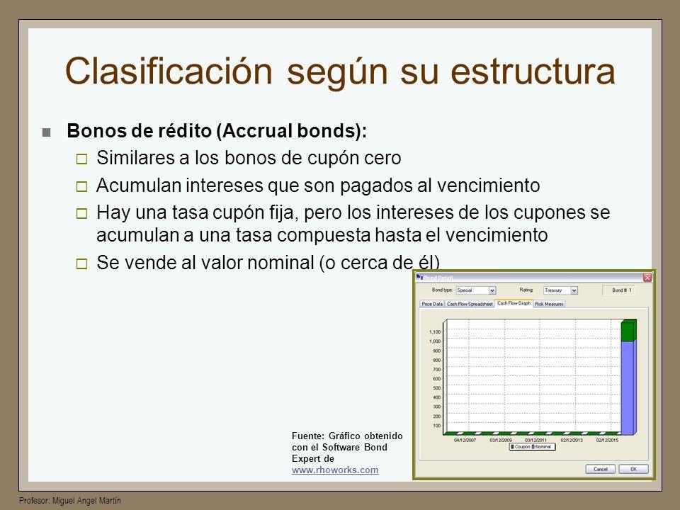 Profesor: Miguel Angel Martín Clasificación según su estructura Bonos de rédito (Accrual bonds): Similares a los bonos de cupón cero Acumulan interese