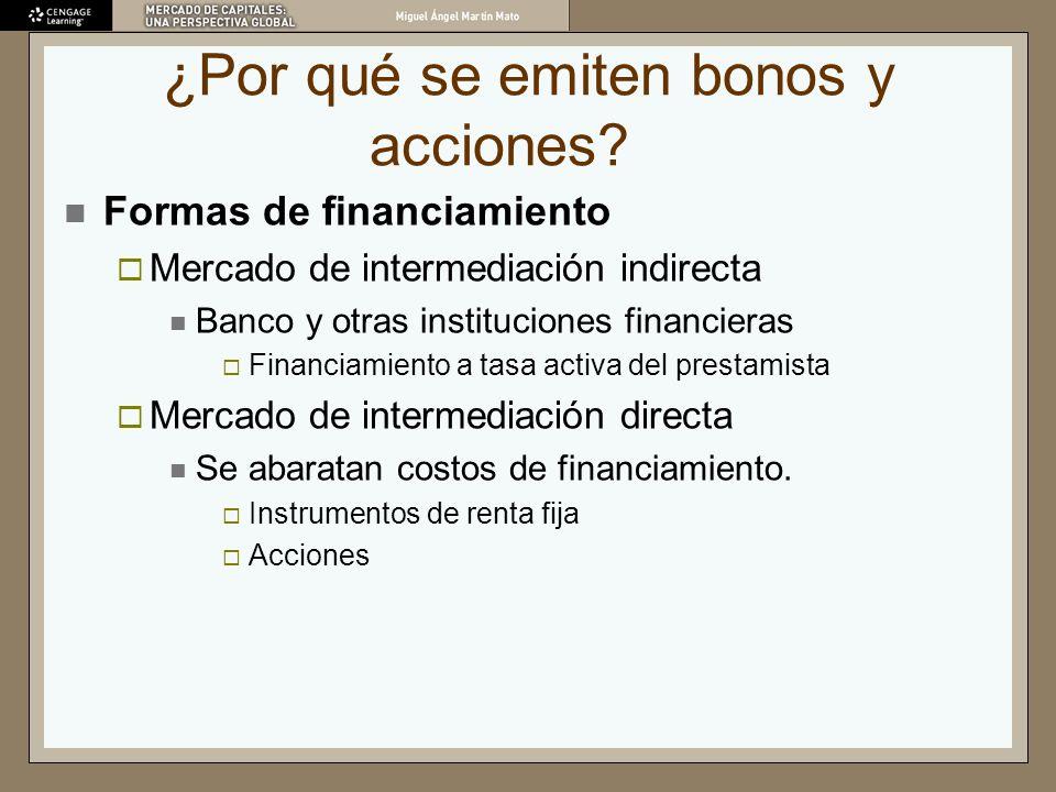 ¿Por qué se emiten bonos y acciones? Formas de financiamiento Mercado de intermediación indirecta Banco y otras instituciones financieras Financiamien