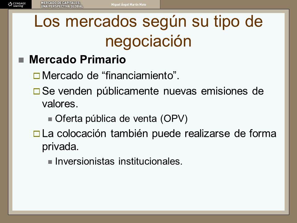 Los mercados según su tipo de negociación Mercado Primario Mercado de financiamiento. Se venden públicamente nuevas emisiones de valores. Oferta públi