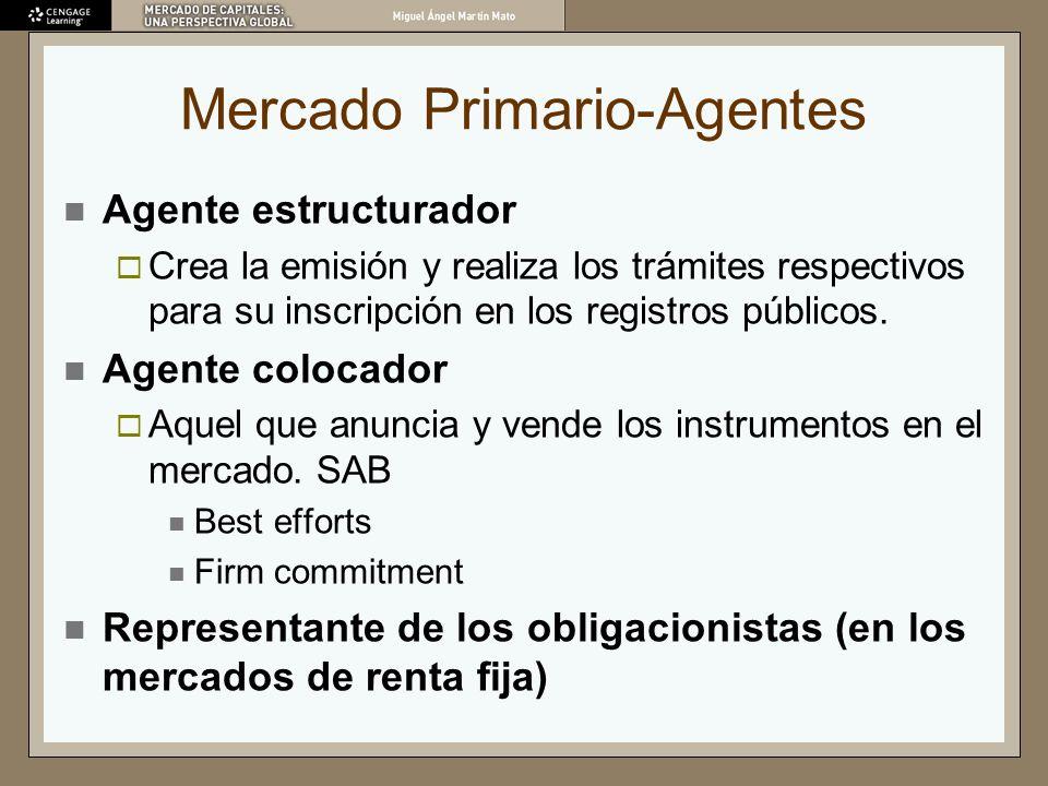 Mercado Primario-Agentes Agente estructurador Crea la emisión y realiza los trámites respectivos para su inscripción en los registros públicos. Agente