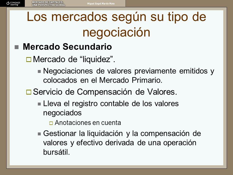 Los mercados según su tipo de negociación Mercado Secundario Mercado de liquidez. Negociaciones de valores previamente emitidos y colocados en el Merc