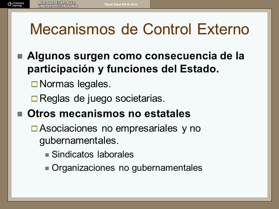 Mecanismos de Control Externo Algunos surgen como consecuencia de la participación y funciones del Estado. Normas legales. Reglas de juego societarias