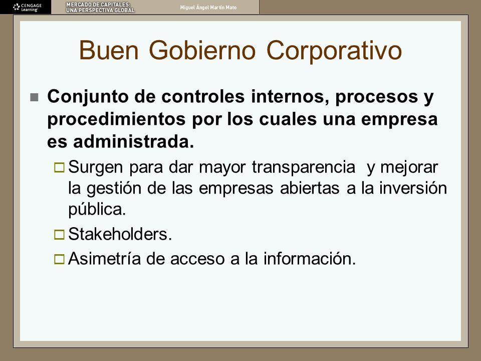 Conjunto de controles internos, procesos y procedimientos por los cuales una empresa es administrada. Surgen para dar mayor transparencia y mejorar la