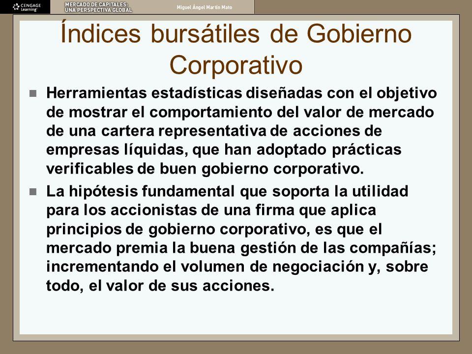 Índices bursátiles de Gobierno Corporativo Herramientas estadísticas diseñadas con el objetivo de mostrar el comportamiento del valor de mercado de un