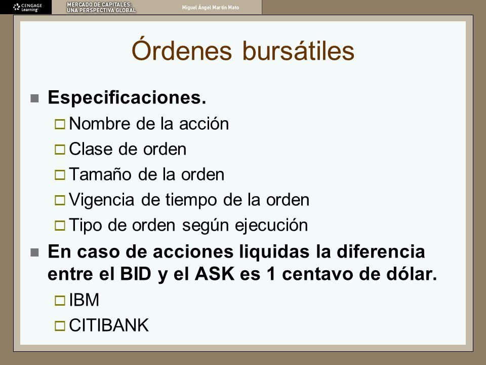 Órdenes bursátiles Especificaciones. Nombre de la acción Clase de orden Tamaño de la orden Vigencia de tiempo de la orden Tipo de orden según ejecució