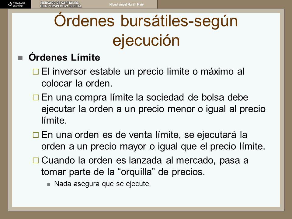 Órdenes bursátiles-según ejecución Órdenes Límite El inversor estable un precio limite o máximo al colocar la orden. En una compra límite la sociedad