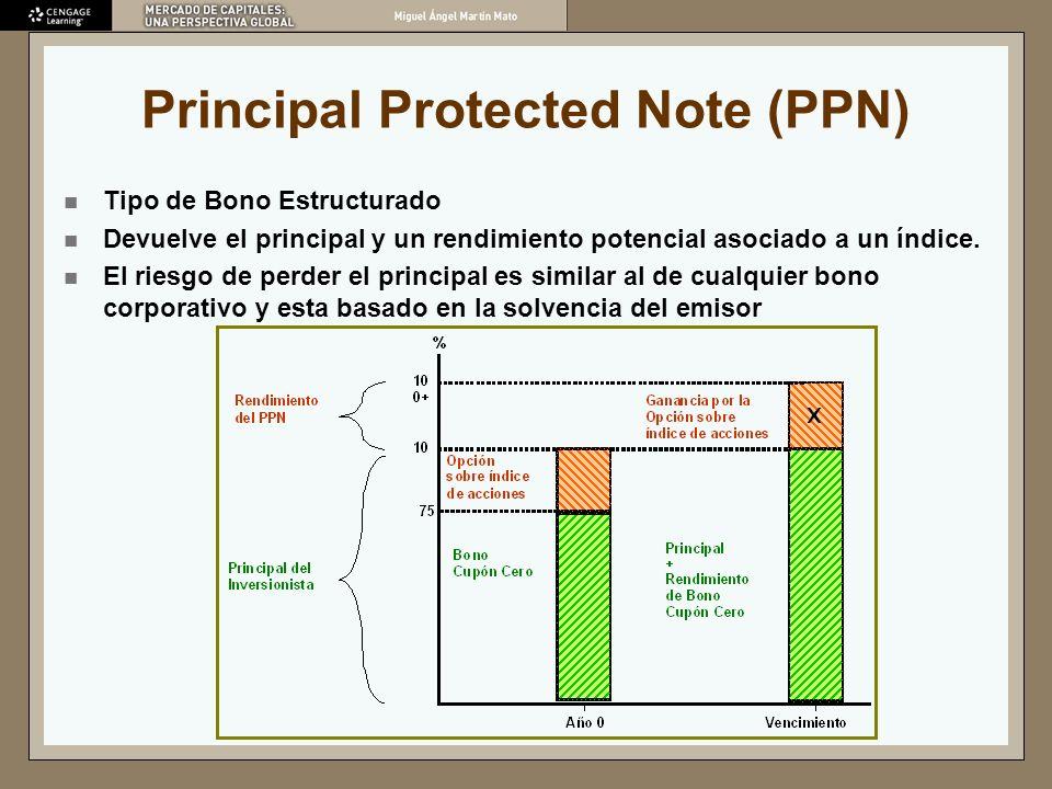 Principal Protected Note (PPN) Tipo de Bono Estructurado Devuelve el principal y un rendimiento potencial asociado a un índice. El riesgo de perder el