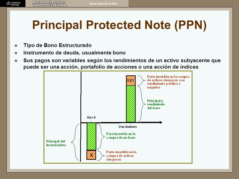 Principal Protected Note (PPN) Tipo de Bono Estructurado Instrumento de deuda, usualmente bono Sus pagos son variables según los rendimientos de un ac