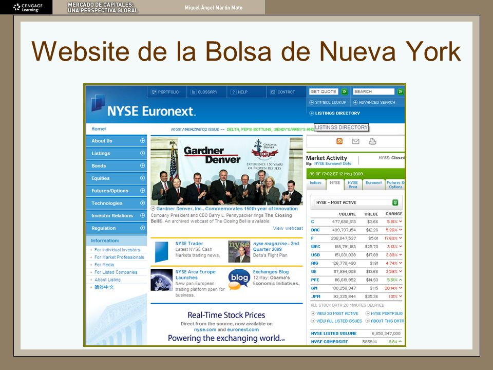 Website de la Bolsa de Nueva York