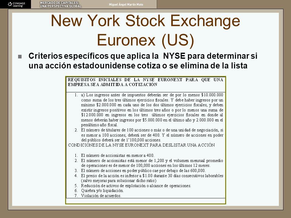 New York Stock Exchange Euronex (US) Criterios específicos que aplica la NYSE para determinar si una acción estadounidense cotiza o se elimina de la l