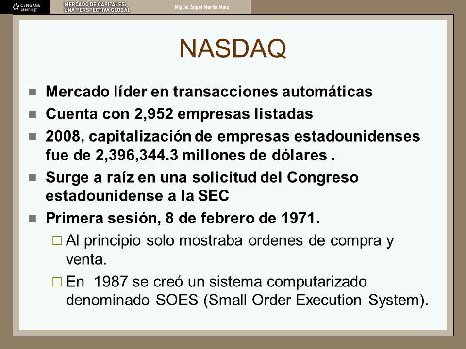 NASDAQ Mercado líder en transacciones automáticas Cuenta con 2,952 empresas listadas 2008, capitalización de empresas estadounidenses fue de 2,396,344