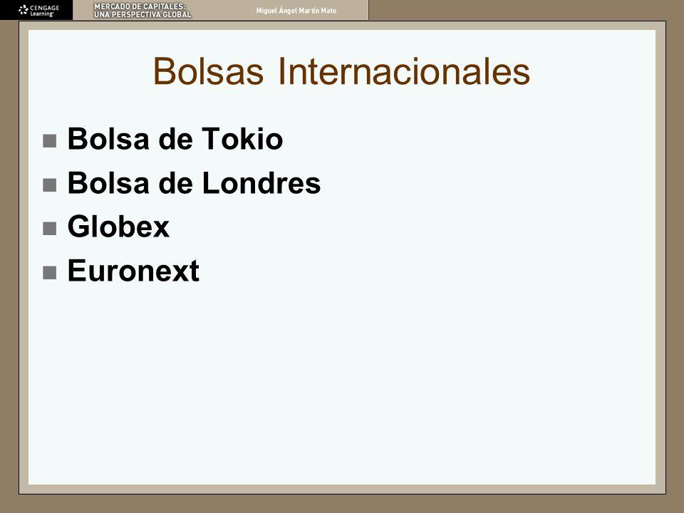 Bolsas Internacionales Bolsa de Tokio Bolsa de Londres Globex Euronext