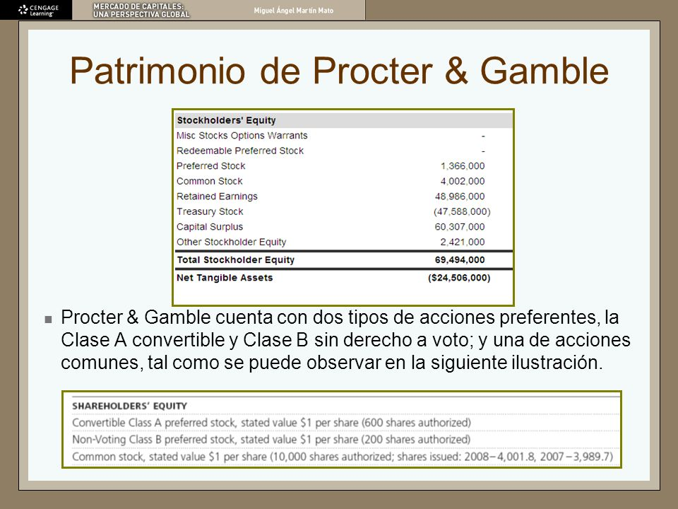 Patrimonio de Procter & Gamble Procter & Gamble cuenta con dos tipos de acciones preferentes, la Clase A convertible y Clase B sin derecho a voto; y u