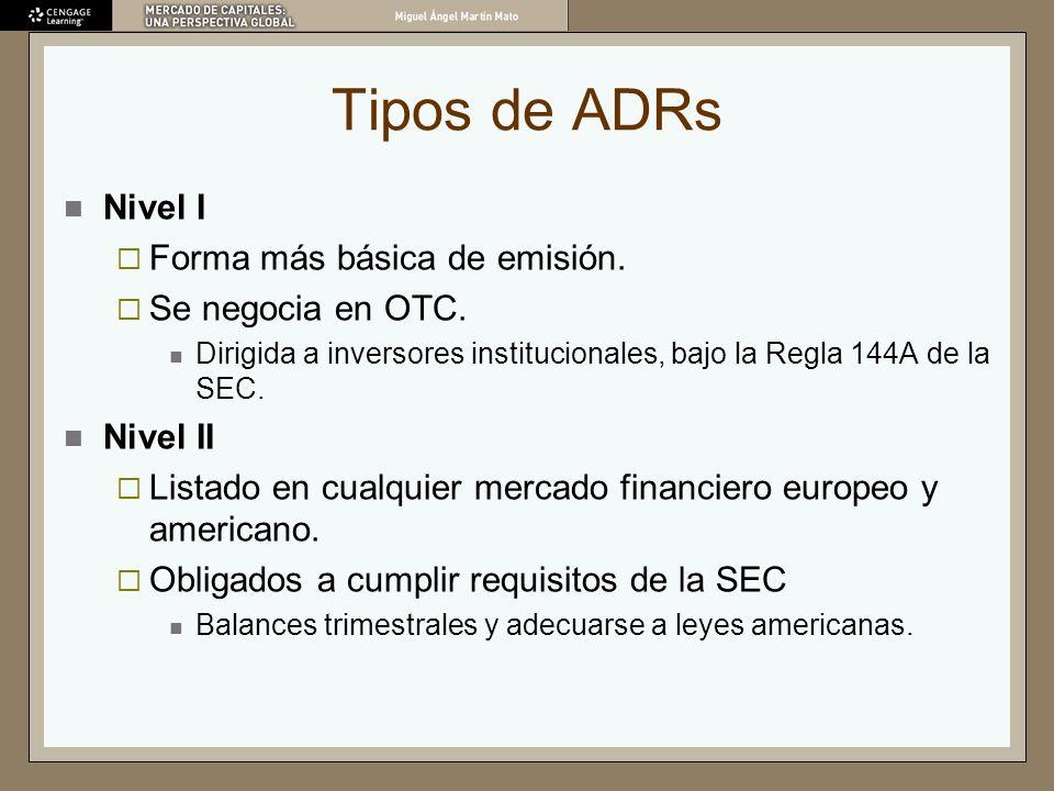 Tipos de ADRs Nivel I Forma más básica de emisión. Se negocia en OTC. Dirigida a inversores institucionales, bajo la Regla 144A de la SEC. Nivel II Li