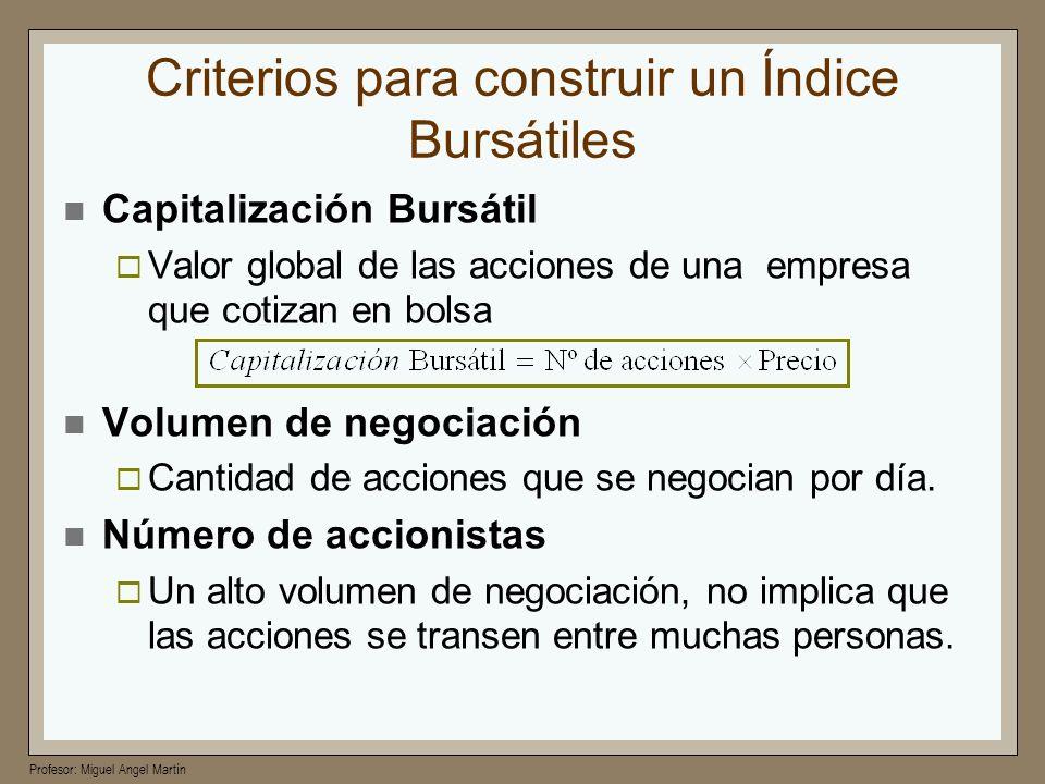 Profesor: Miguel Angel Martín Criterios para construir un Índice Bursátiles Capitalización Bursátil Valor global de las acciones de una empresa que co