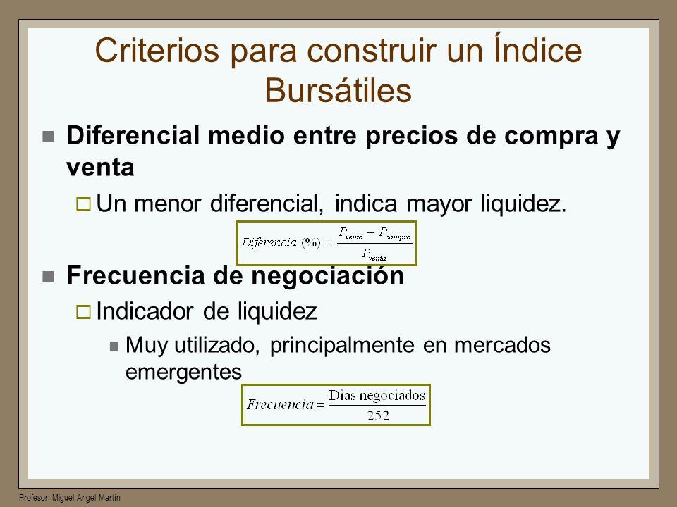 Profesor: Miguel Angel Martín Criterios para construir un Índice Bursátiles Diferencial medio entre precios de compra y venta Un menor diferencial, in