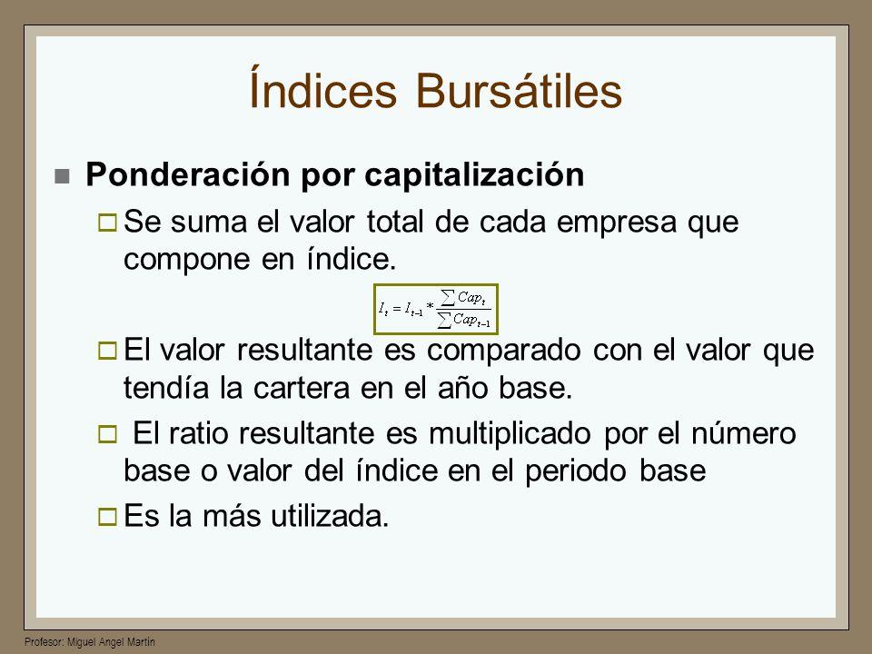 Profesor: Miguel Angel Martín Índices Bursátiles Ponderación por capitalización Se suma el valor total de cada empresa que compone en índice. El valor