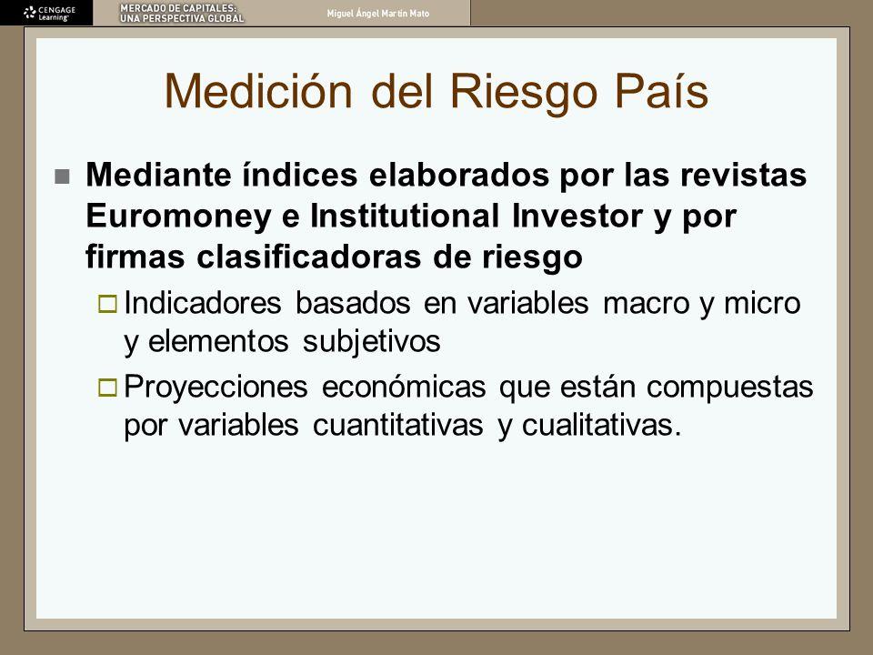 Medición del Riesgo País Mediante índices elaborados por las revistas Euromoney e Institutional Investor y por firmas clasificadoras de riesgo Indicad