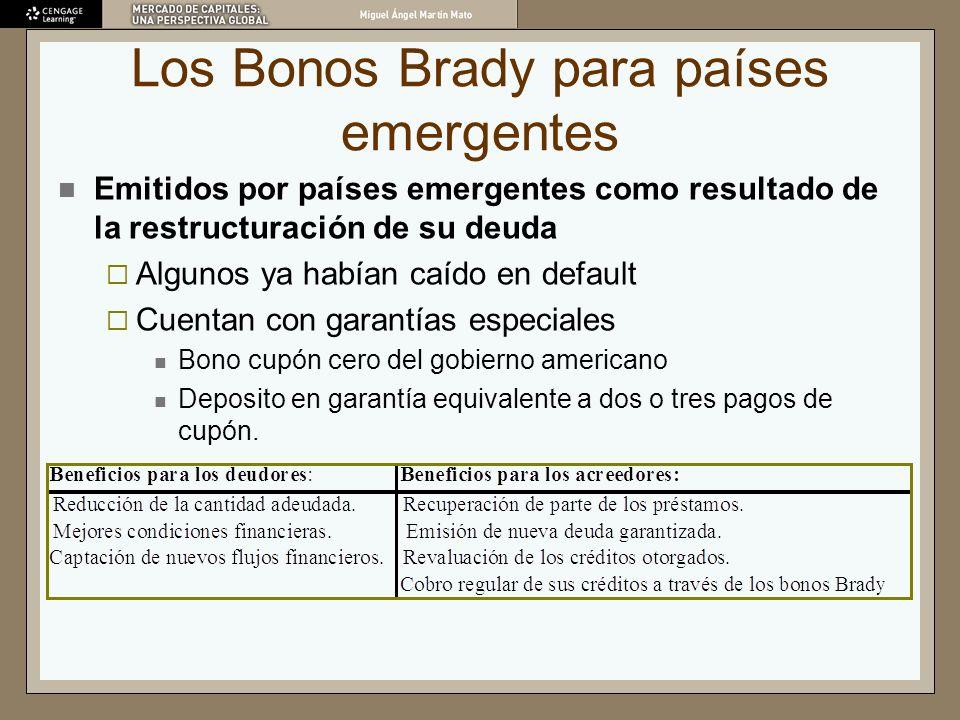 Los Bonos Brady para países emergentes Emitidos por países emergentes como resultado de la restructuración de su deuda Algunos ya habían caído en defa