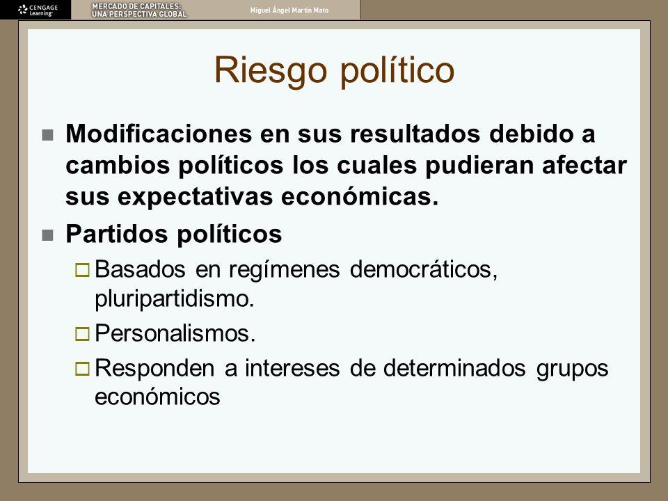 Riesgo político Modificaciones en sus resultados debido a cambios políticos los cuales pudieran afectar sus expectativas económicas. Partidos político