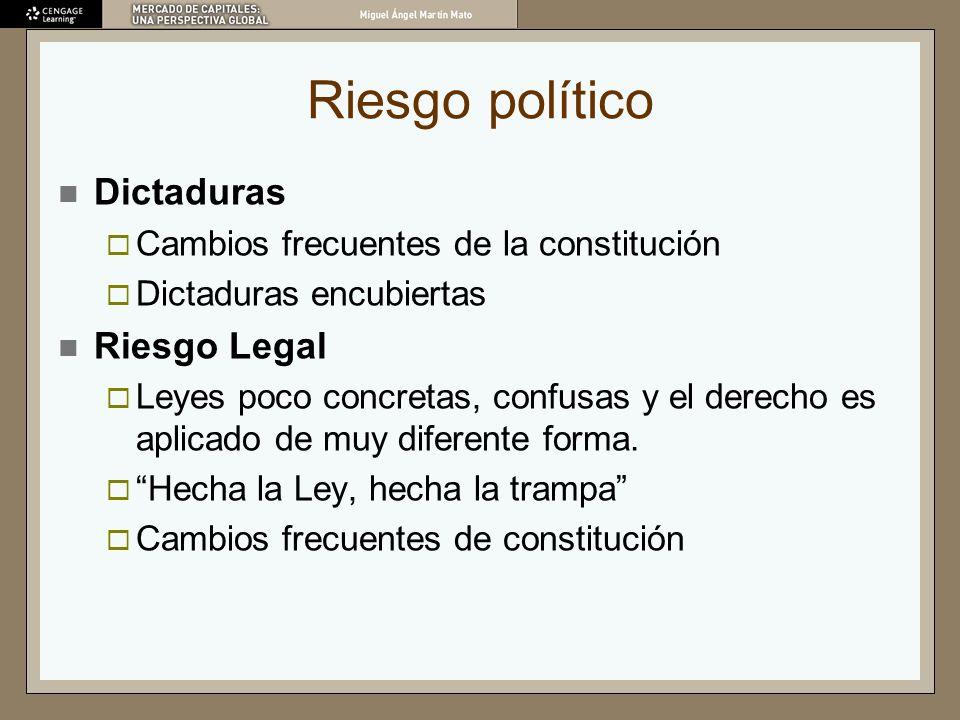 Riesgo político Dictaduras Cambios frecuentes de la constitución Dictaduras encubiertas Riesgo Legal Leyes poco concretas, confusas y el derecho es ap