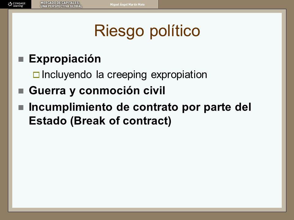 Riesgo político Expropiación Incluyendo la creeping expropiation Guerra y conmoción civil Incumplimiento de contrato por parte del Estado (Break of co