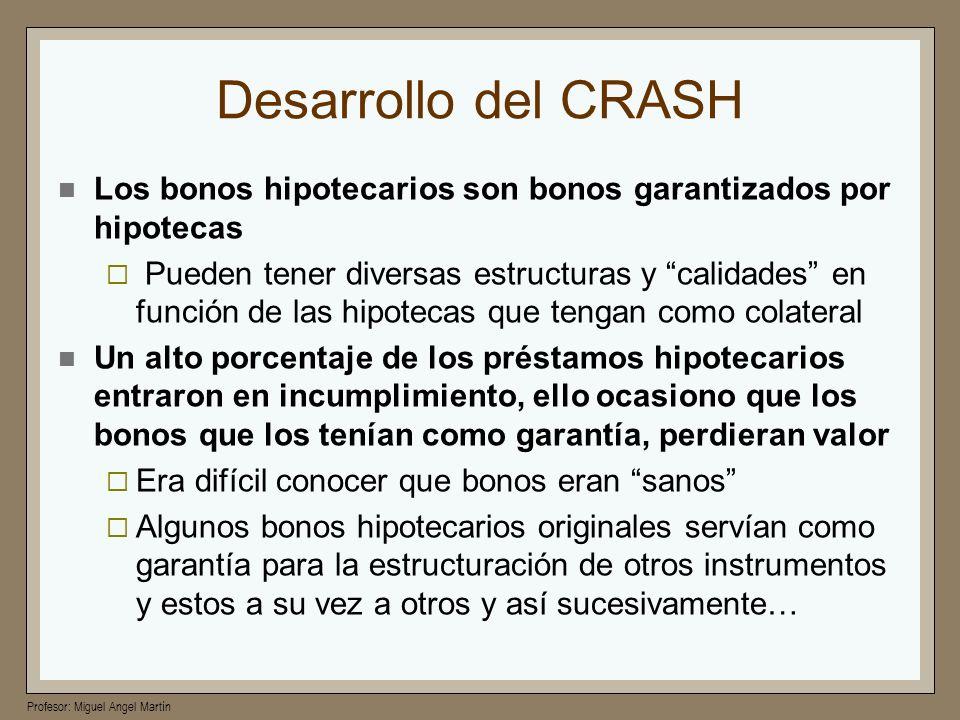 Profesor: Miguel Angel Martín Desarrollo del CRASH Los bonos hipotecarios son bonos garantizados por hipotecas Pueden tener diversas estructuras y cal