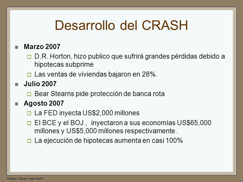 Profesor: Miguel Angel Martín Desarrollo del CRASH Marzo 2007 D.R. Horton, hizo publico que sufrirá grandes pérdidas debido a hipotecas subprime Las v