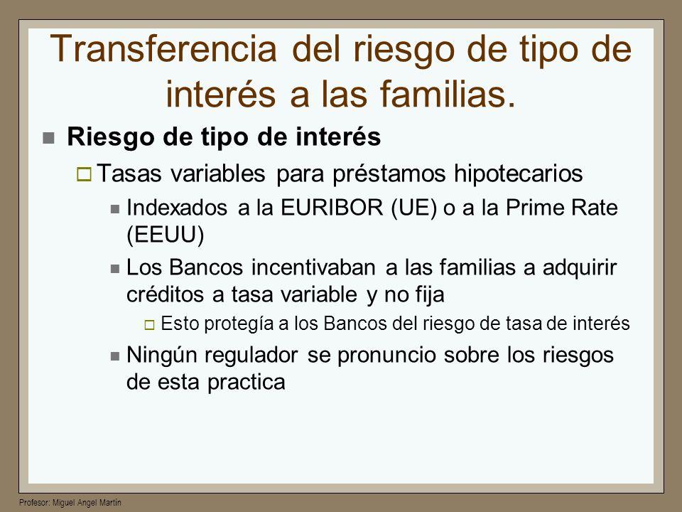Profesor: Miguel Angel Martín Transferencia del riesgo de tipo de interés a las familias. Riesgo de tipo de interés Tasas variables para préstamos hip