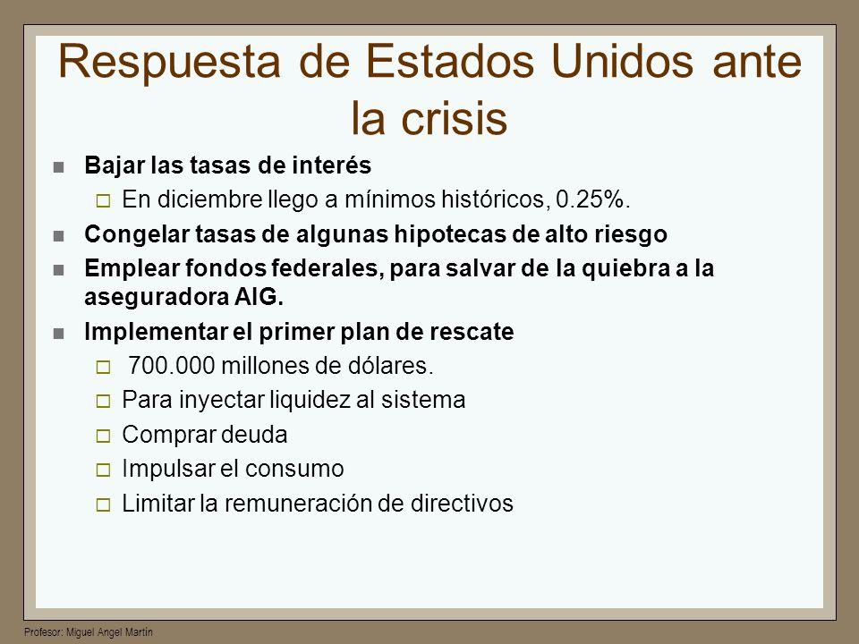 Profesor: Miguel Angel Martín Respuesta de Estados Unidos ante la crisis Bajar las tasas de interés En diciembre llego a mínimos históricos, 0.25%. Co