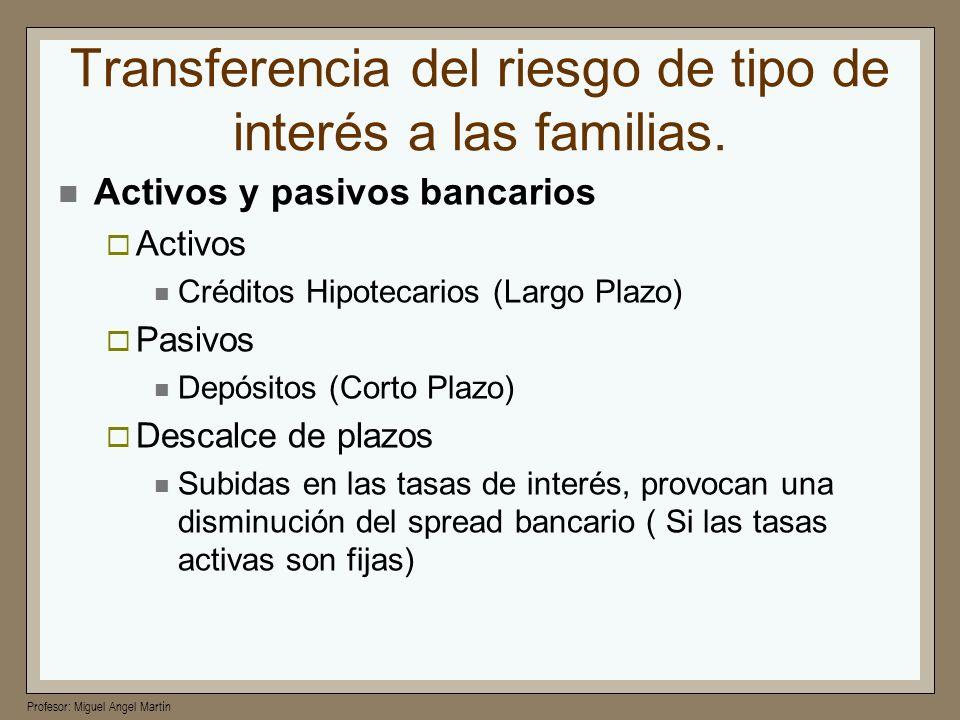Profesor: Miguel Angel Martín Transferencia del riesgo de tipo de interés a las familias. Activos y pasivos bancarios Activos Créditos Hipotecarios (L